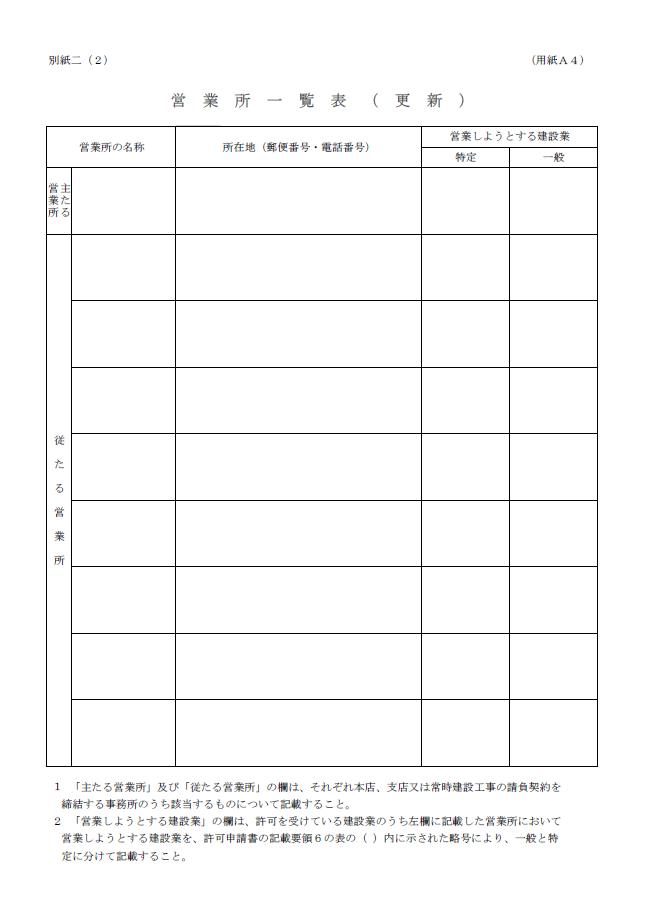 【建設業許可申請】営業所一覧表(更新)様式第1号 別紙二(2)