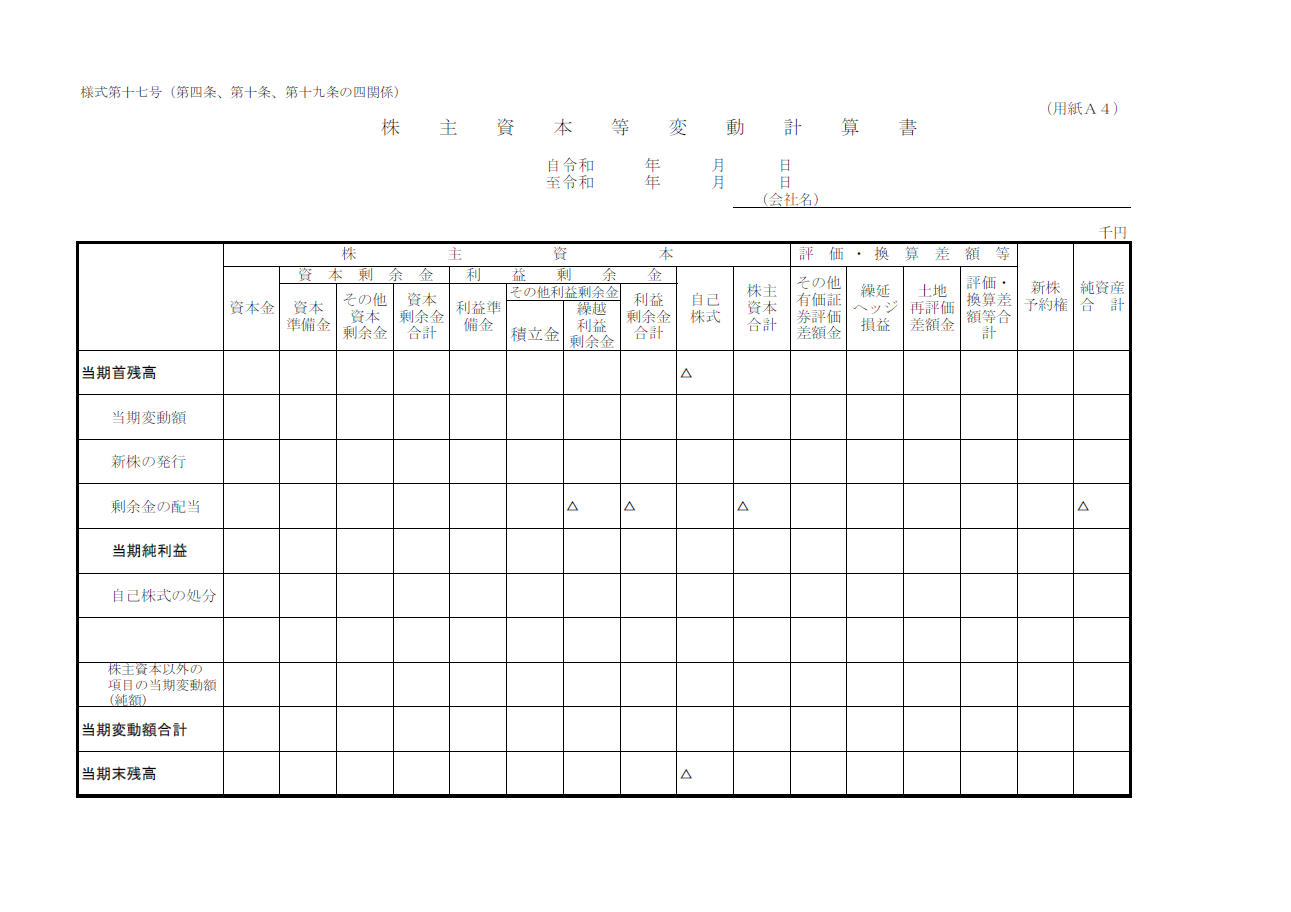 【建設業許可申請】財務諸表(法人用)株主資本等変動計算書 様式第17号