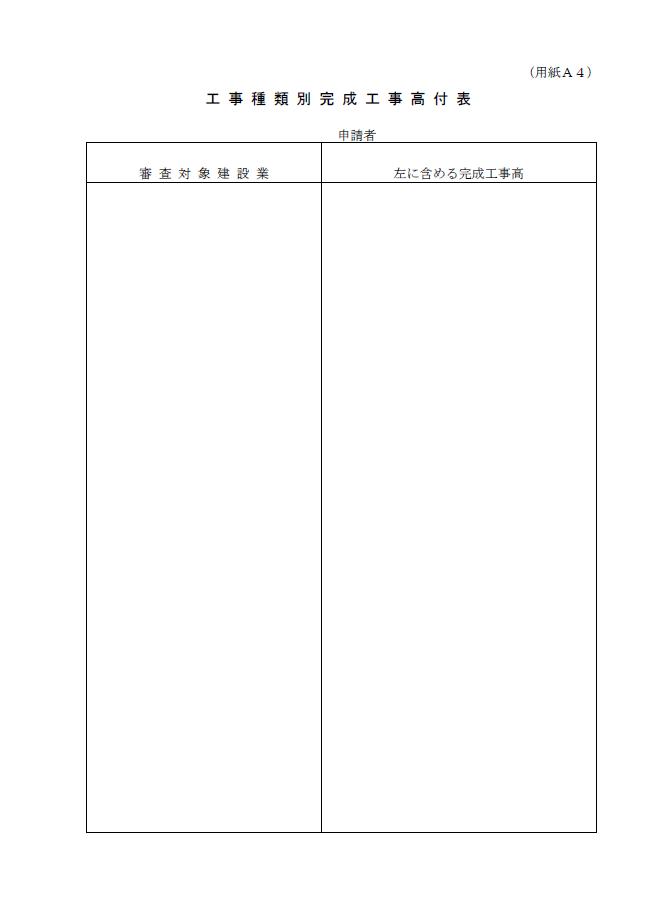 【経営事項審査申請】工事種類別完成工事高付表