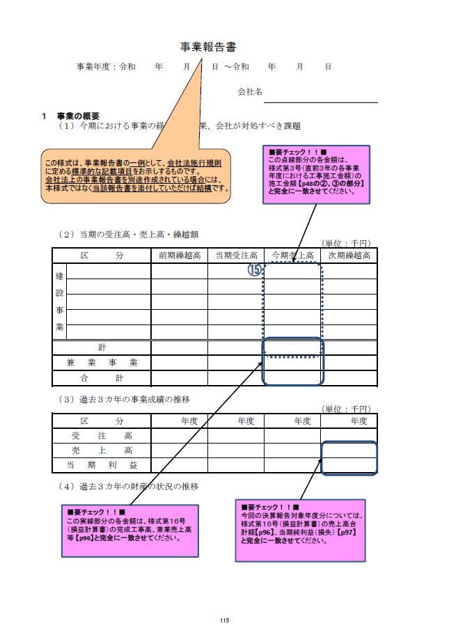 記載例 岡山県【建設業許可申請】財務諸表(法人用)事業報告書