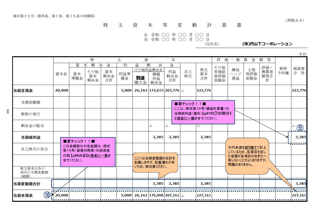 記載例【建設業許可申請】財務諸表(法人用)株主資本等変動計算書 様式第17号
