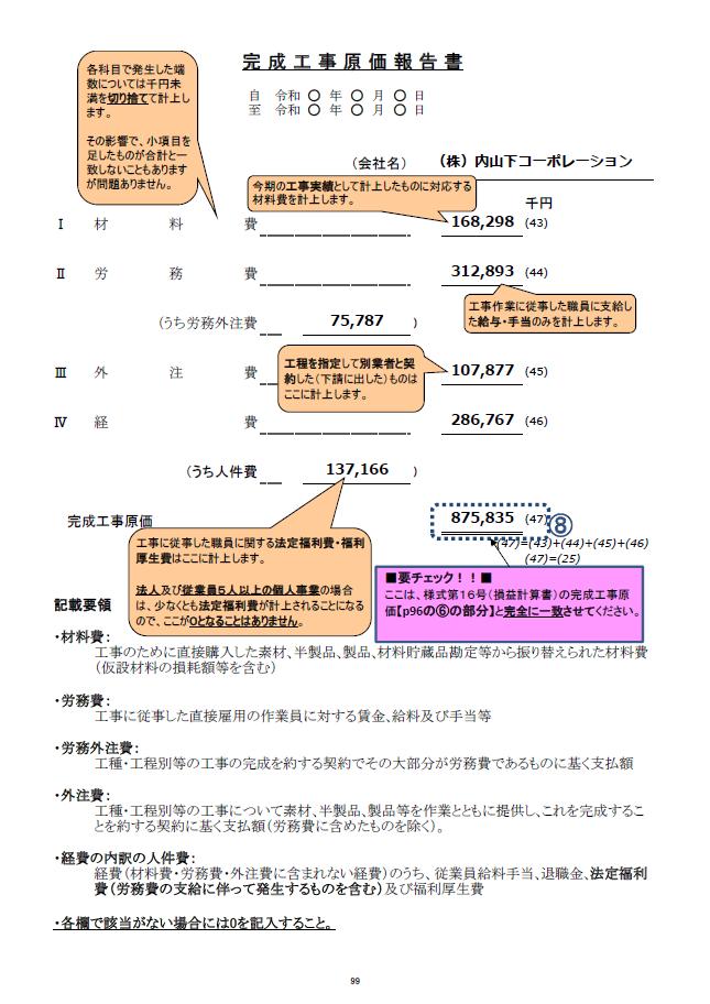 記載例:完成工事原価報告書