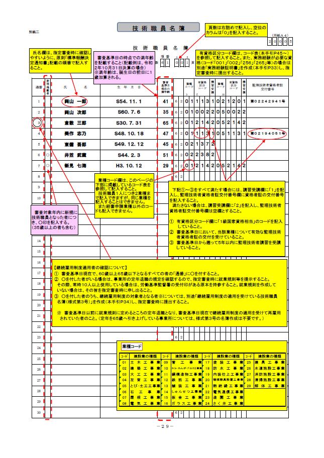 記載例【経営事項審査申請】技術職員名簿(20005 帳票)