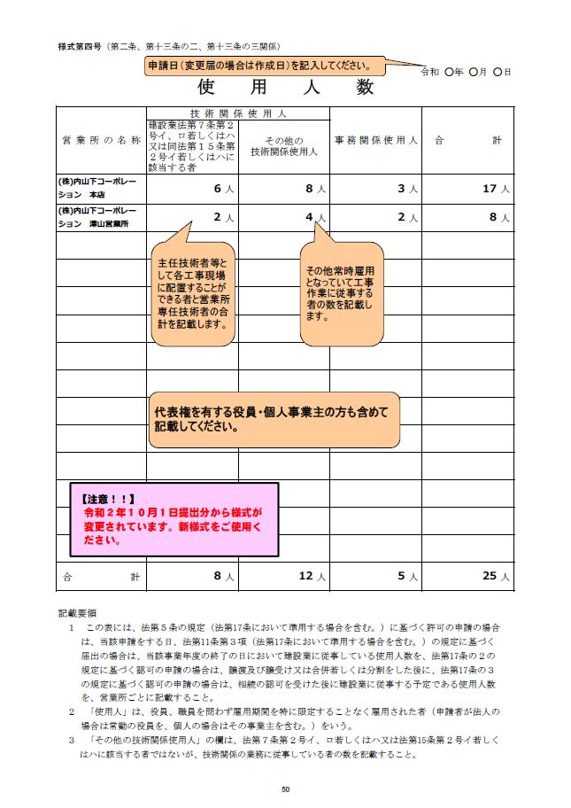 【建設業許可申請】使用人数 様式第4号