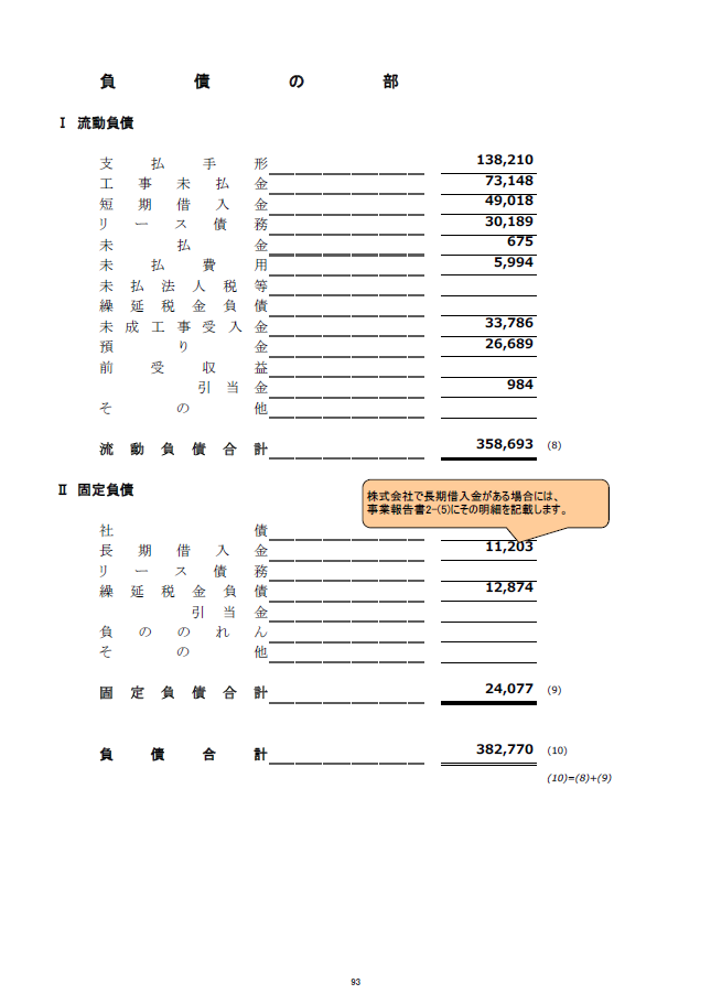 記載例【建設業許可申請】財務諸表(法人用)貸借対照表 様式第15号 3