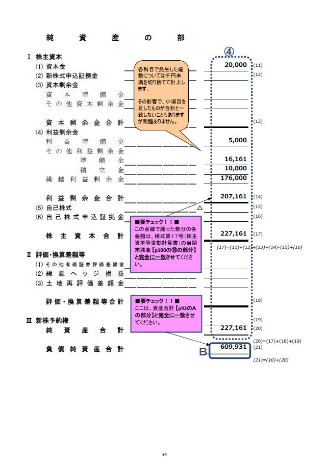 記載例【建設業許可申請】財務諸表(法人用)貸借対照表 様式第15号 4
